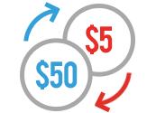 ModulesGarden Custom Software Development Special Offer