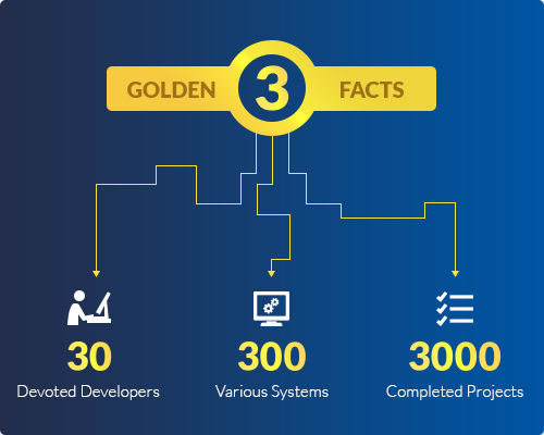 Three Golden Facts About ModulesGarden 2016
