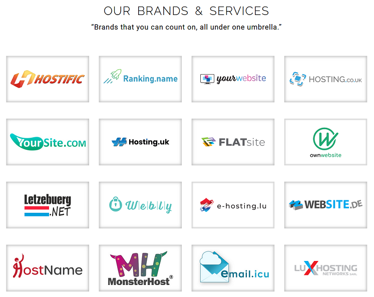Zonat S.A. Brands and Services