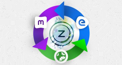 Zonat S.A. Success Story - ModulesGarden